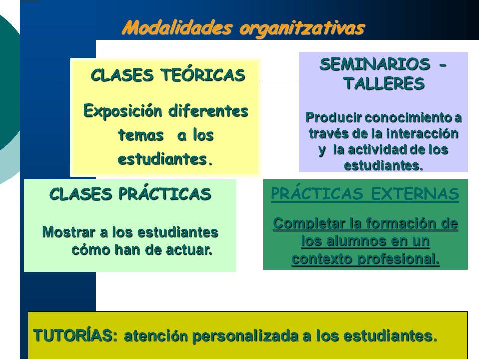 Modalidades organitzativas CLASES TEÓRICAS CLASES TEÓRICAS Exposición diferentes temas a los estudiantes. SEMINARIOS - TALLERES Producir conocimiento
