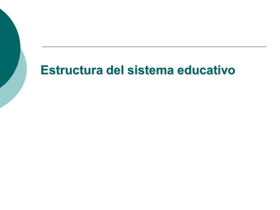 ESQUEMA DEL SISTEMA EDUCATIU ACTUAL