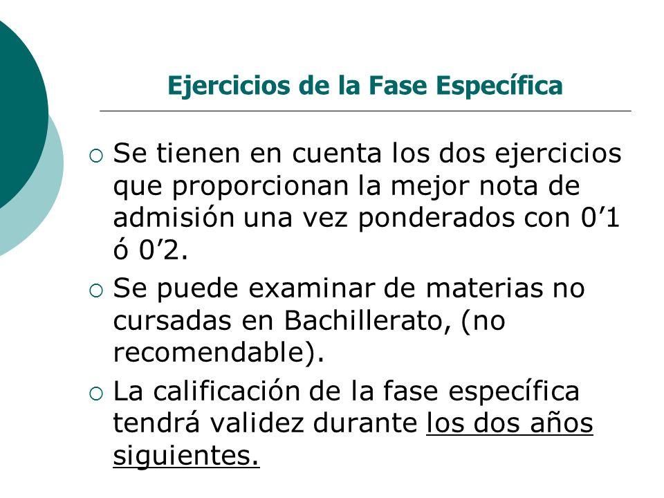 Ejercicios de la Fase Específica Se tienen en cuenta los dos ejercicios que proporcionan la mejor nota de admisión una vez ponderados con 01 ó 02. Se