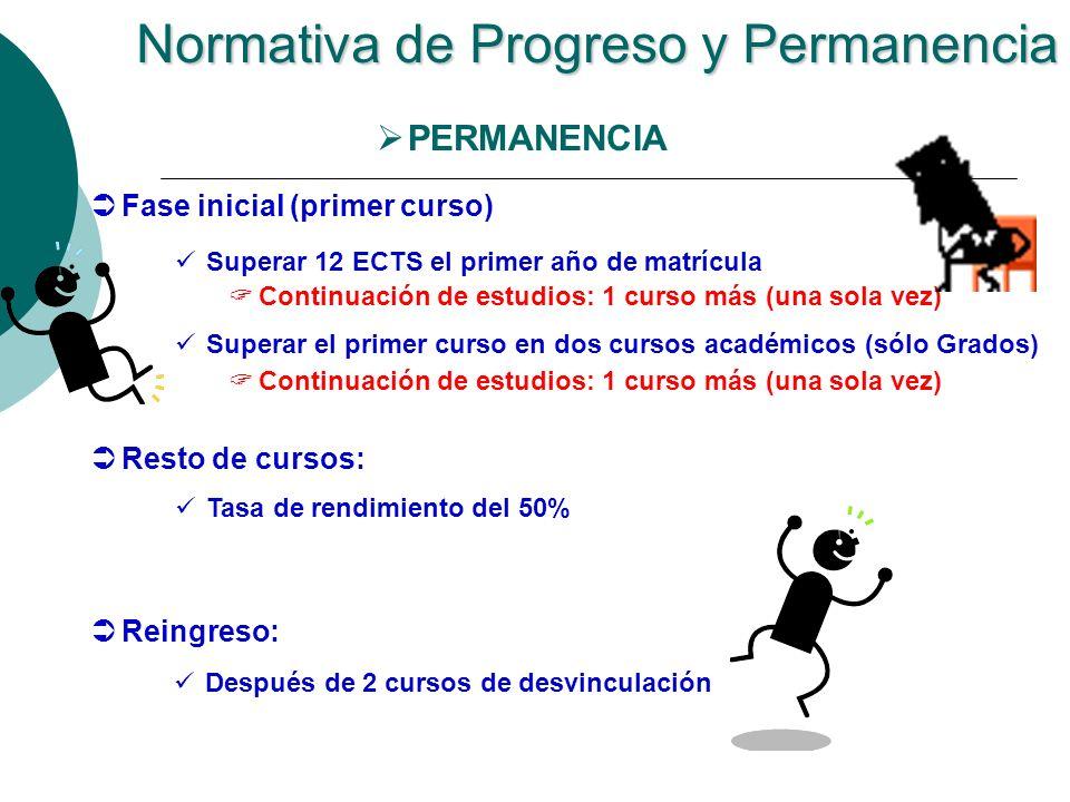 Normativa de Progreso y Permanencia PERMANENCIA Fase inicial (primer curso) Tasa de rendimiento del 50% Resto de cursos: Superar el primer curso en do