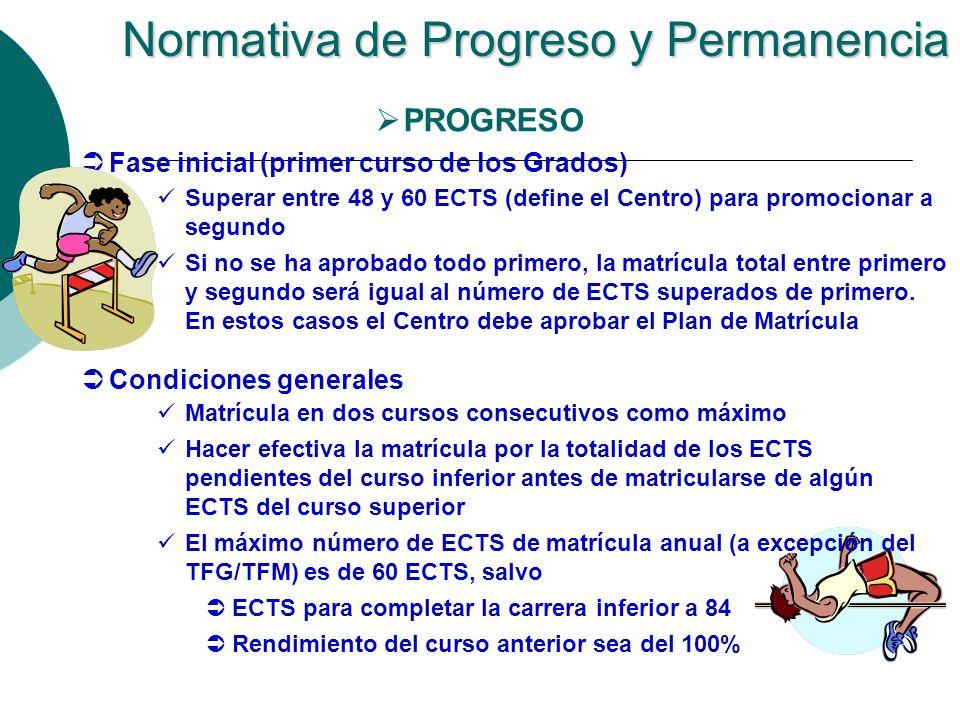 Normativa de Progreso y Permanencia PROGRESO Fase inicial (primer curso de los Grados) Condiciones generales Matrícula en dos cursos consecutivos como