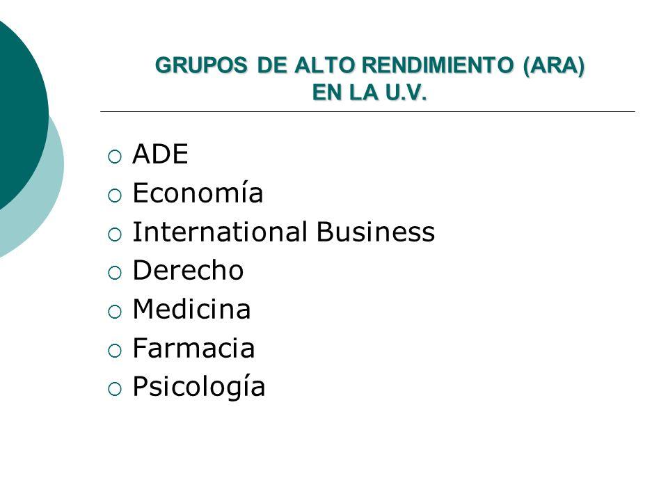 GRUPOS DE ALTO RENDIMIENTO (ARA) EN LA U.V. ADE Economía International Business Derecho Medicina Farmacia Psicología