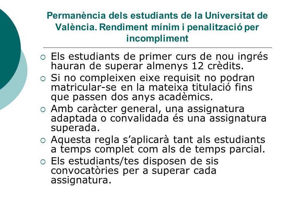 Permanència dels estudiants de la Universitat de València. Rendiment mínim i penalització per incompliment Els estudiants de primer curs de nou ingrés