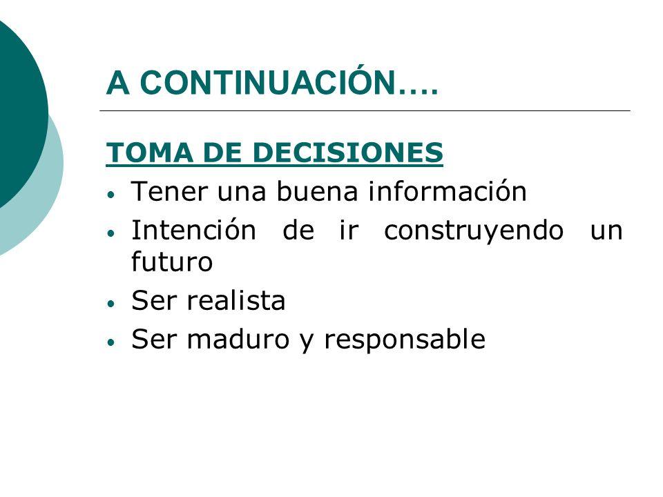 A CONTINUACIÓN…. TOMA DE DECISIONES Tener una buena información Intención de ir construyendo un futuro Ser realista Ser maduro y responsable