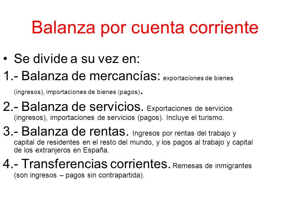 Balanza por cuenta corriente Se divide a su vez en: 1.- Balanza de mercancías: exportaciones de bienes (ingresos), importaciones de bienes (pagos).