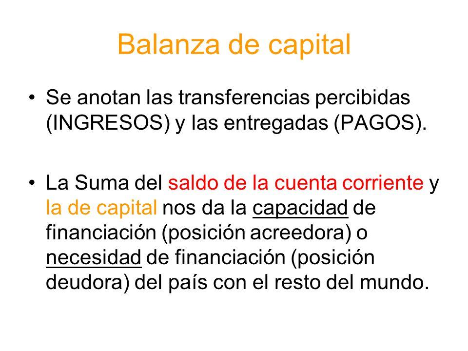 Balanza de capital Se anotan las transferencias percibidas (INGRESOS) y las entregadas (PAGOS).