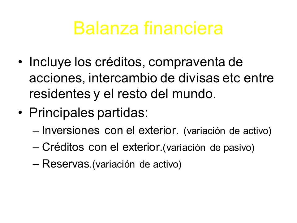 Balanza financiera Incluye los créditos, compraventa de acciones, intercambio de divisas etc entre residentes y el resto del mundo.