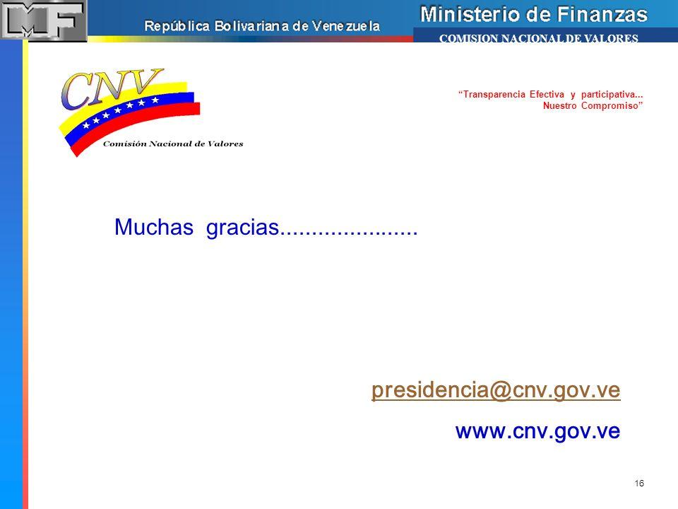 COMISION NACIONAL DE VALORES Muchas gracias...................... presidencia@cnv.gov.ve www.cnv.gov.ve Transparencia Efectiva y participativa... Nues