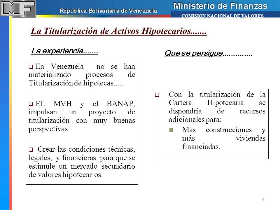 La Titularización de Activos Hipotecarios....... En Venezuela no se han materializado procesos de Titularización de hipotecas..... EL MVH y el BANAP,