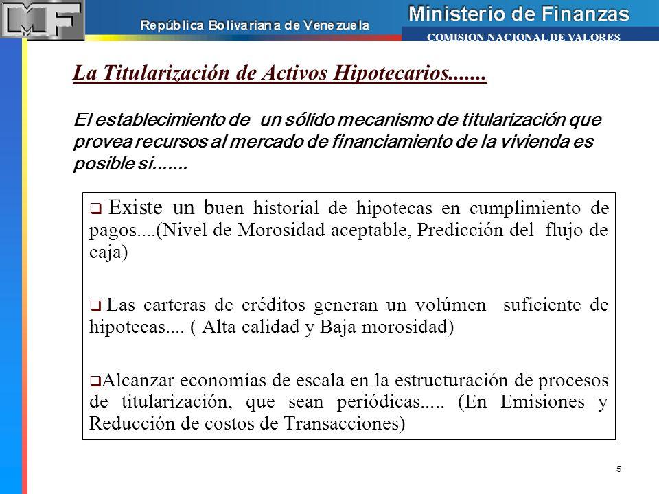 La Titularización de Activos Hipotecarios....... Existe un b uen historial de hipotecas en cumplimiento de pagos....(Nivel de Morosidad aceptable, Pre