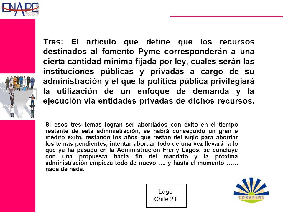 Logo Chile 21 Tres: El articulo que define que los recursos destinados al fomento Pyme corresponderán a una cierta cantidad mínima fijada por ley, cuales serán las instituciones públicas y privadas a cargo de su administración y el que la política pública privilegiará la utilización de un enfoque de demanda y la ejecución vía entidades privadas de dichos recursos.