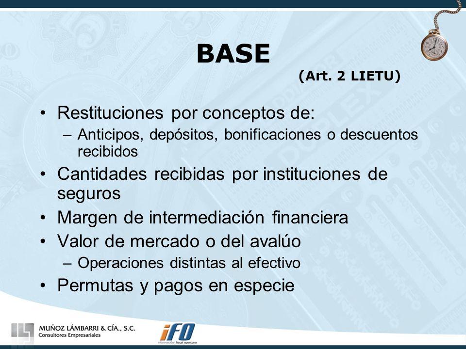 BASE (Art. 2 LIETU) Restituciones por conceptos de: –Anticipos, depósitos, bonificaciones o descuentos recibidos Cantidades recibidas por institucione