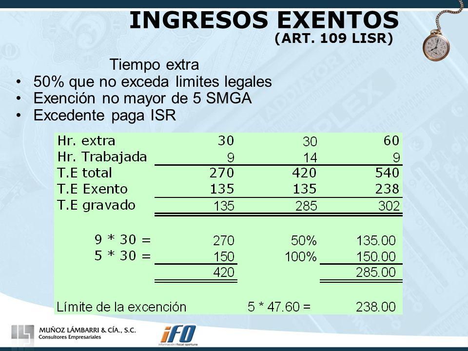 INGRESOS EXENTOS (ART. 109 LISR) Tiempo extra 50% que no exceda limites legales Exención no mayor de 5 SMGA Excedente paga ISR