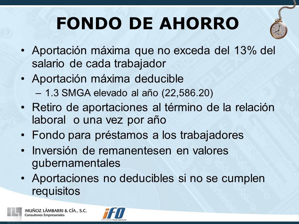 FONDO DE AHORRO Aportación máxima que no exceda del 13% del salario de cada trabajador Aportación máxima deducible –1.3 SMGA elevado al año (22,586.20