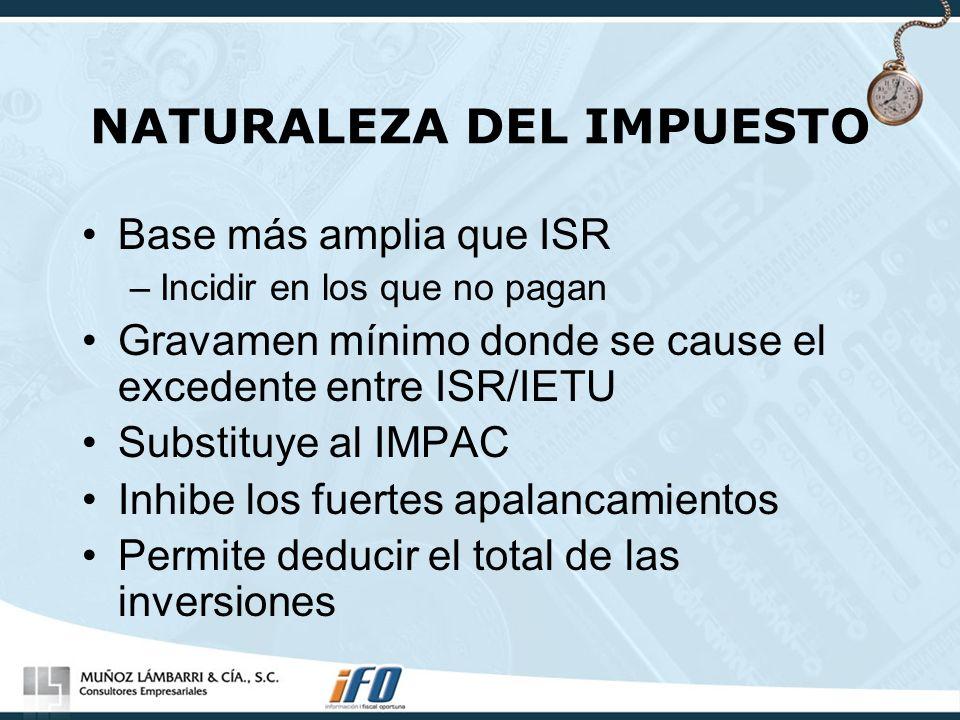 NATURALEZA DEL IMPUESTO Base más amplia que ISR –Incidir en los que no pagan Gravamen mínimo donde se cause el excedente entre ISR/IETU Substituye al