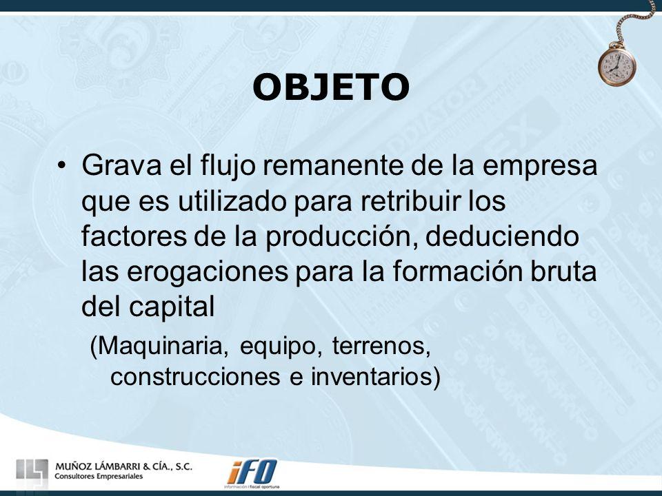 OBJETO Grava el flujo remanente de la empresa que es utilizado para retribuir los factores de la producción, deduciendo las erogaciones para la formac