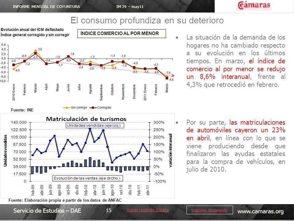 INFORME MENSUAL DE COYUNTURA IM 29 – may11 Servicio de Estudios – DAE www.camaras.org 15 Imprimir documento La situación de la demanda de los hogares