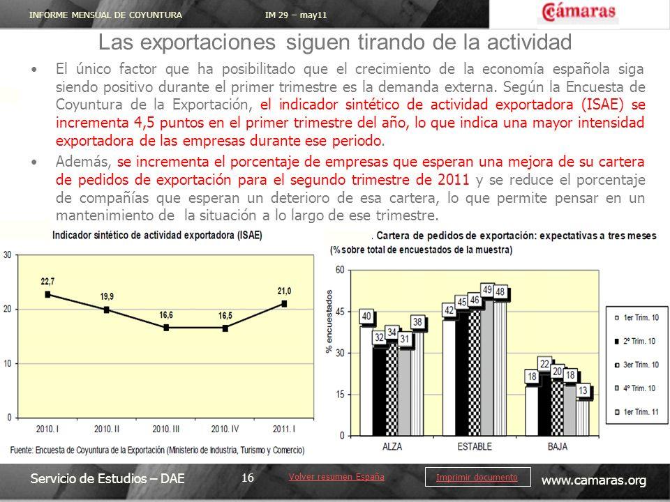 INFORME MENSUAL DE COYUNTURA IM 29 – may11 Servicio de Estudios – DAE www.camaras.org 16 Imprimir documento Las exportaciones siguen tirando de la actividad El único factor que ha posibilitado que el crecimiento de la economía española siga siendo positivo durante el primer trimestre es la demanda externa.