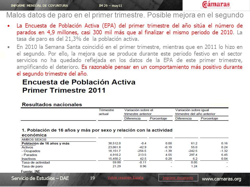 INFORME MENSUAL DE COYUNTURA IM 29 – may11 Servicio de Estudios – DAE www.camaras.org 19 Imprimir documento La Encuesta de Población Activa (EPA) del