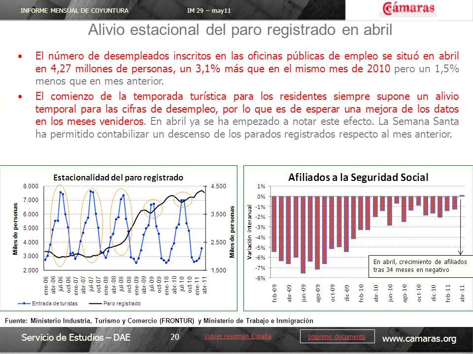 INFORME MENSUAL DE COYUNTURA IM 29 – may11 Servicio de Estudios – DAE www.camaras.org 20 Imprimir documento El número de desempleados inscritos en las