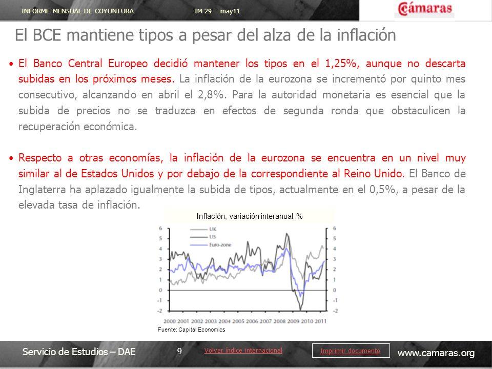 INFORME MENSUAL DE COYUNTURA IM 29 – may11 Servicio de Estudios – DAE www.camaras.org 9 Imprimir documento El BCE mantiene tipos a pesar del alza de l