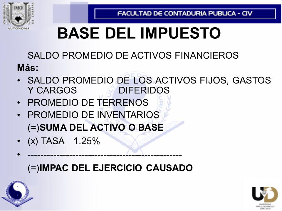 BASE DEL IMPUESTO SALDO PROMEDIO DE ACTIVOS FINANCIEROS Más: SALDO PROMEDIO DE LOS ACTIVOS FIJOS, GASTOS Y CARGOS DIFERIDOS PROMEDIO DE TERRENOS PROMEDIO DE INVENTARIOS (=) SUMA DEL ACTIVO O BASE (x) TASA1.25% ------------------------------------------------- (=) IMPAC DEL EJERCICIO CAUSADO