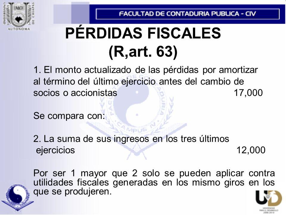 PÉRDIDAS FISCALES (R,art.63) 1.