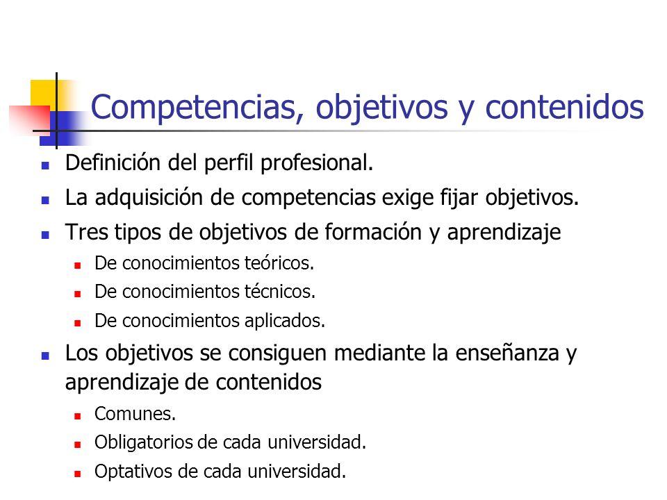 Competencias, objetivos y contenidos Definición del perfil profesional. La adquisición de competencias exige fijar objetivos. Tres tipos de objetivos