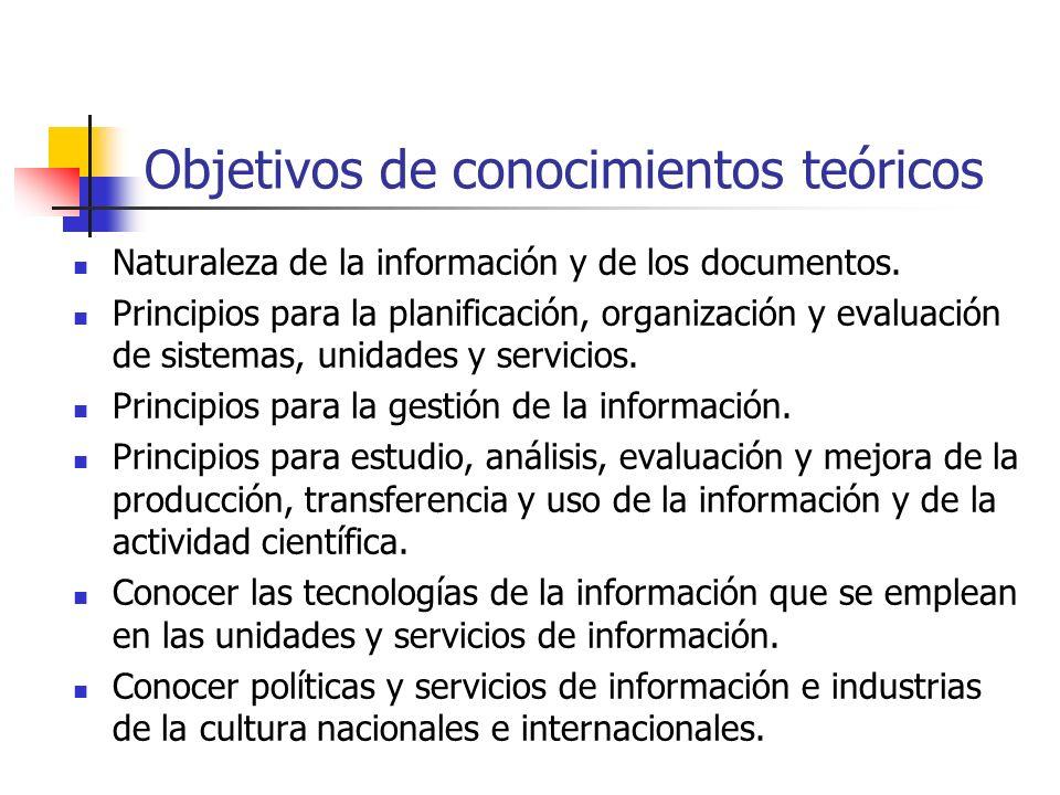 Objetivos de conocimientos teóricos Naturaleza de la información y de los documentos. Principios para la planificación, organización y evaluación de s