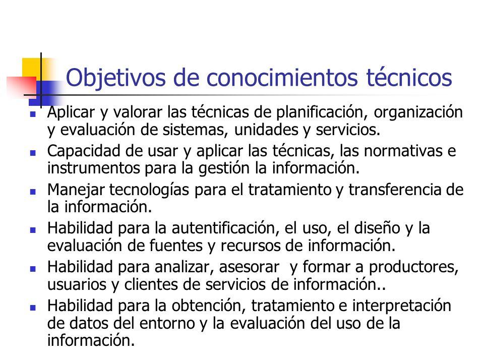 Objetivos de conocimientos técnicos Aplicar y valorar las técnicas de planificación, organización y evaluación de sistemas, unidades y servicios. Capa