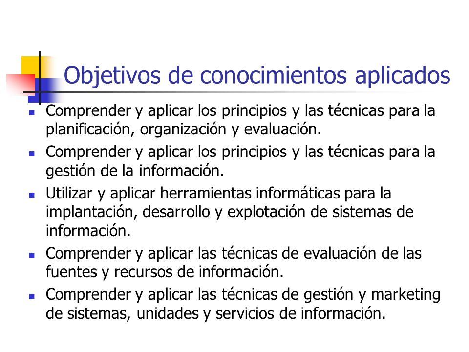 Objetivos de conocimientos aplicados Comprender y aplicar los principios y las técnicas para la planificación, organización y evaluación. Comprender y