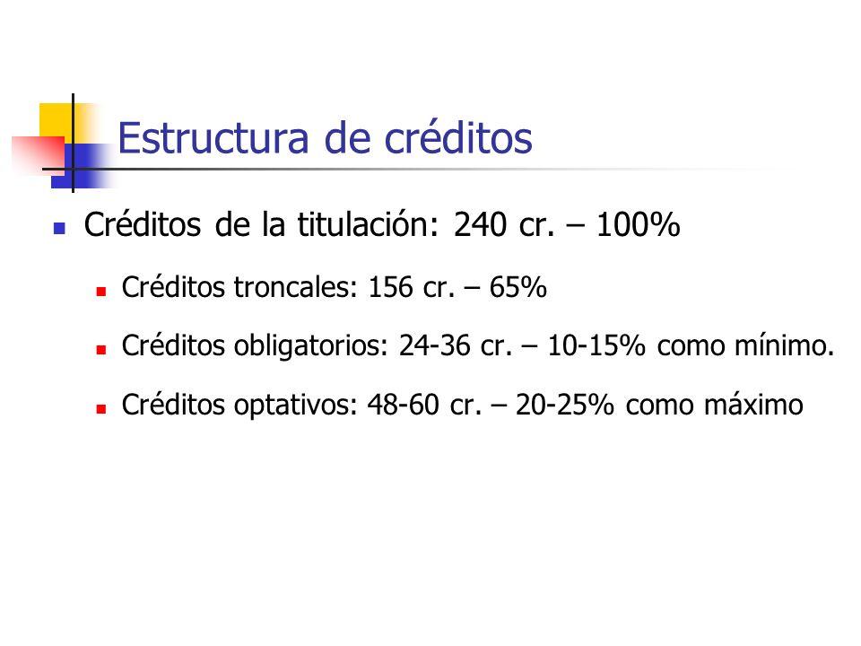 Estructura de créditos Créditos de la titulación: 240 cr. – 100% Créditos troncales: 156 cr. – 65% Créditos obligatorios: 24-36 cr. – 10-15% como míni