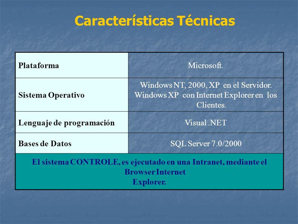 Ventajas y beneficios. Sistema con tecnología de punta en plataforma Microsoft.NET, con lo cual su sistema estará acorde con la tendencia del mercado.