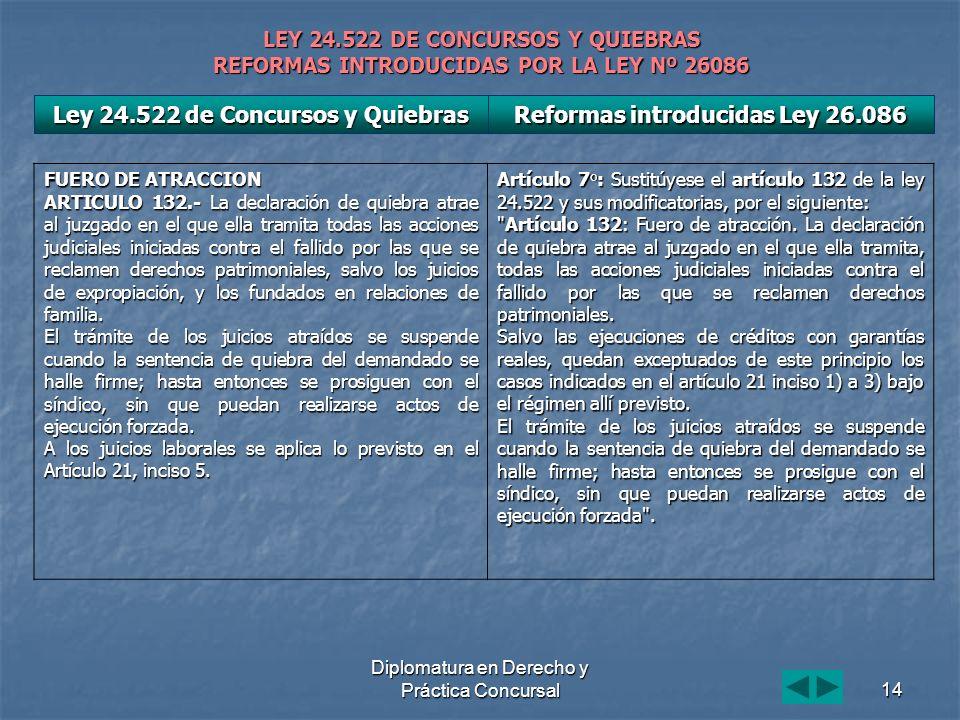 Diplomatura en Derecho y Práctica Concursal14 LEY 24.522 DE CONCURSOS Y QUIEBRAS REFORMAS INTRODUCIDAS POR LA LEY Nº 26086 FUERO DE ATRACCION ARTICULO