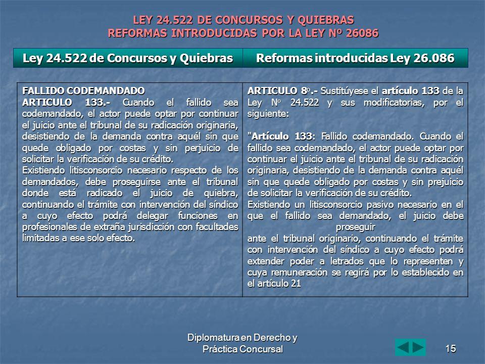 Diplomatura en Derecho y Práctica Concursal15 LEY 24.522 DE CONCURSOS Y QUIEBRAS REFORMAS INTRODUCIDAS POR LA LEY Nº 26086 FALLIDO CODEMANDADO ARTICUL