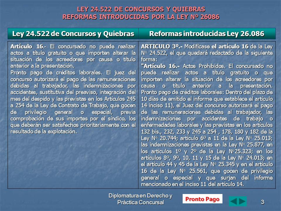 Diplomatura en Derecho y Práctica Concursal3 LEY 24.522 DE CONCURSOS Y QUIEBRAS REFORMAS INTRODUCIDAS POR LA LEY Nº 26086 Artículo 16.- El concursado