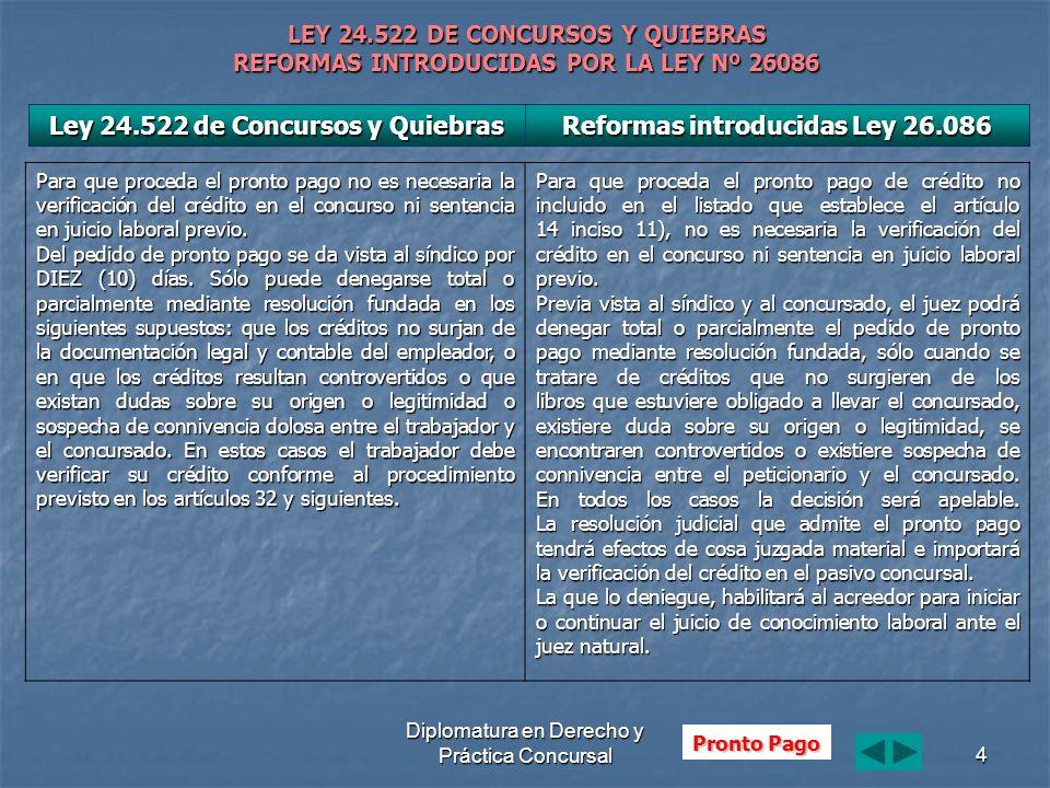 Diplomatura en Derecho y Práctica Concursal4 LEY 24.522 DE CONCURSOS Y QUIEBRAS REFORMAS INTRODUCIDAS POR LA LEY Nº 26086 Para que proceda el pronto p