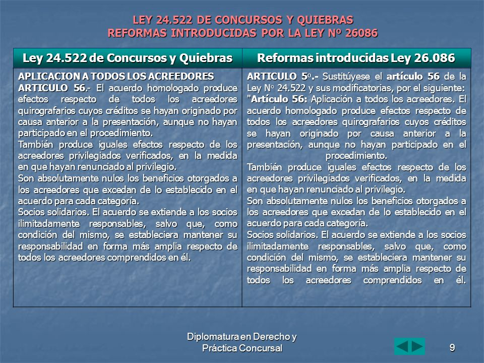 Diplomatura en Derecho y Práctica Concursal9 LEY 24.522 DE CONCURSOS Y QUIEBRAS REFORMAS INTRODUCIDAS POR LA LEY Nº 26086 APLICACION A TODOS LOS ACREE
