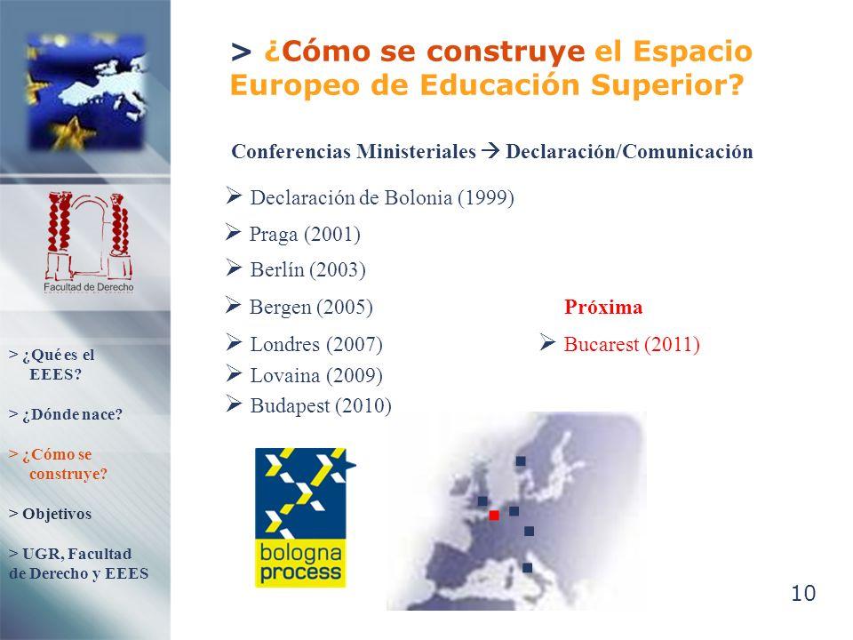 10 > ¿Cómo se construye el Espacio Europeo de Educación Superior? Declaración de Bolonia (1999) Conferencias Ministeriales Declaración/Comunicación Pr