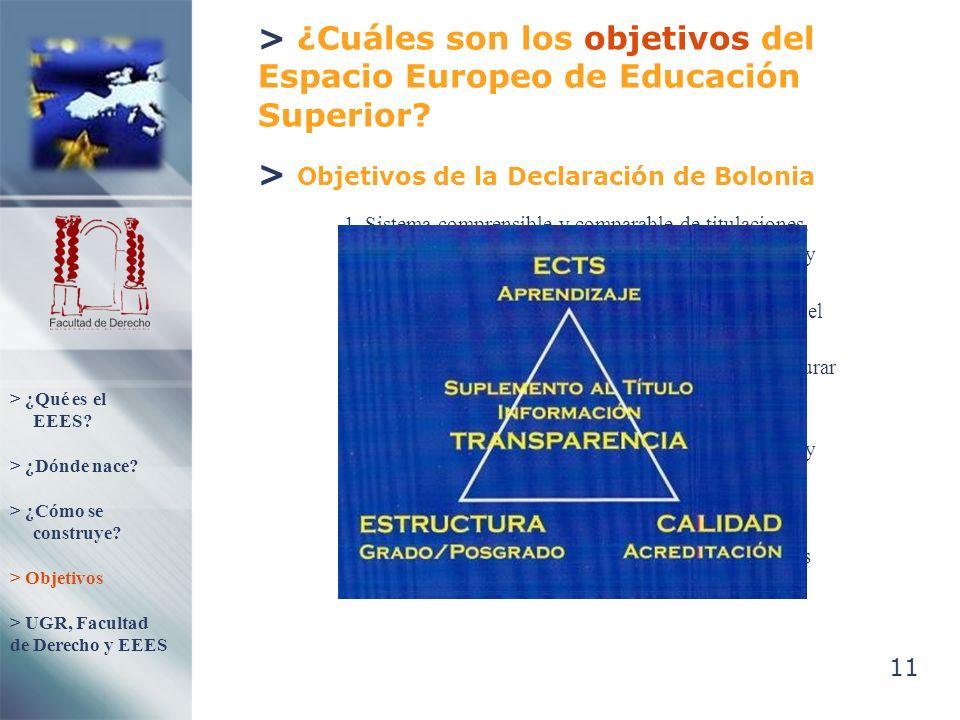 11 > Objetivos de la Declaración de Bolonia 1. Sistema comprensible y comparable de titulaciones. 2. Sistema basado en dos ciclos principales: GRADO y