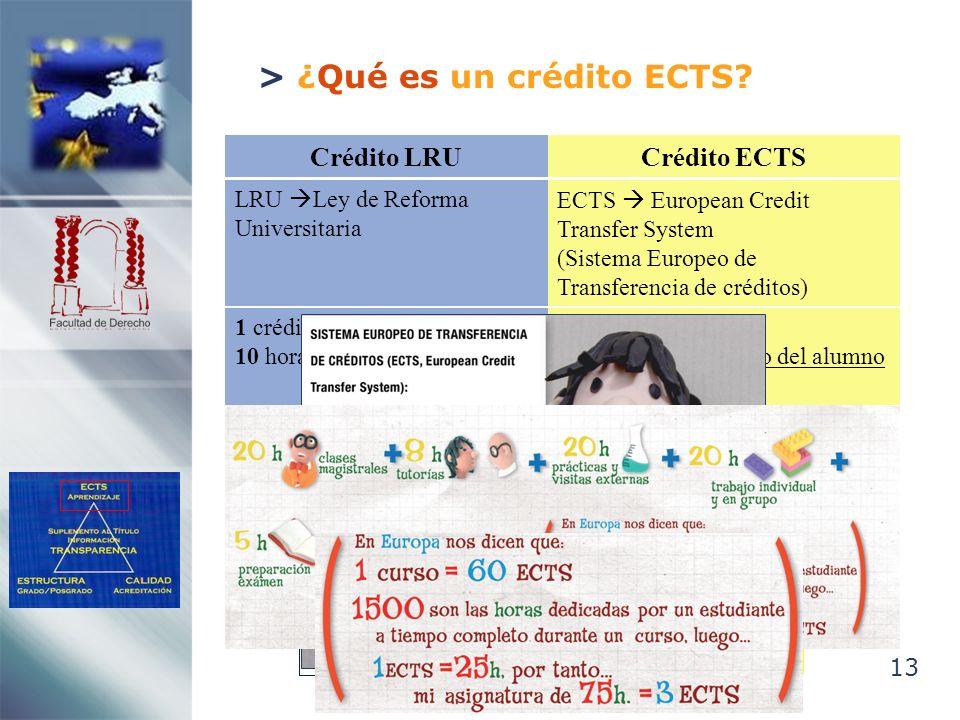 13 > ¿Qué es un crédito ECTS? Crédito LRUCrédito ECTS LRU Ley de Reforma Universitaria ECTS European Credit Transfer System (Sistema Europeo de Transf