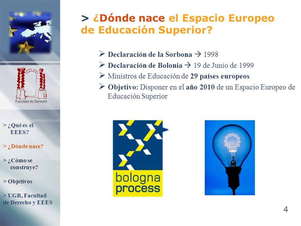 4 > ¿Dónde nace el Espacio Europeo de Educación Superior? Declaración de la Sorbona 1998 Declaración de Bolonia 19 de Junio de 1999 Ministros de Educa