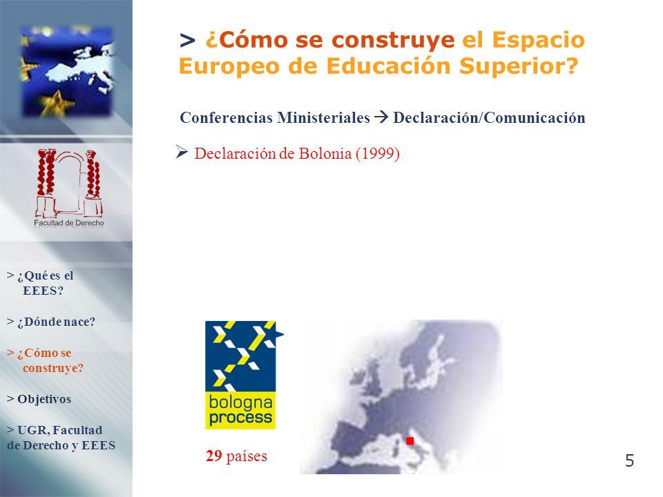 5 > ¿Cómo se construye el Espacio Europeo de Educación Superior? Declaración de Bolonia (1999) Conferencias Ministeriales Declaración/Comunicación 29