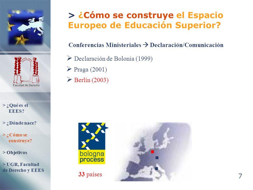 7 > ¿Cómo se construye el Espacio Europeo de Educación Superior? Declaración de Bolonia (1999) Conferencias Ministeriales Declaración/Comunicación 33