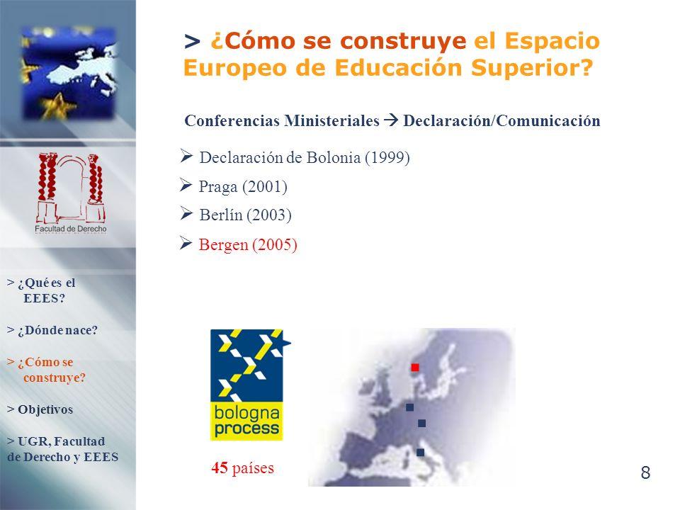 8 > ¿Cómo se construye el Espacio Europeo de Educación Superior? Declaración de Bolonia (1999) Conferencias Ministeriales Declaración/Comunicación 45