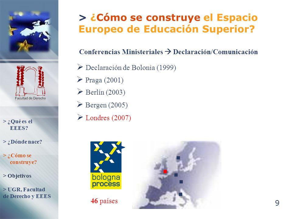 9 > ¿Cómo se construye el Espacio Europeo de Educación Superior? Declaración de Bolonia (1999) Conferencias Ministeriales Declaración/Comunicación 46