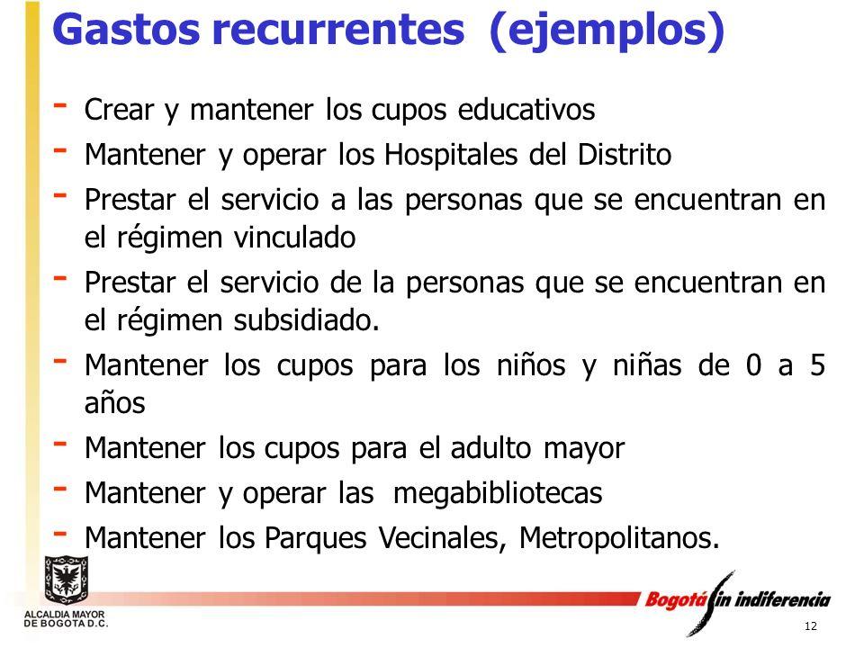 12 - Crear y mantener los cupos educativos - Mantener y operar los Hospitales del Distrito - Prestar el servicio a las personas que se encuentran en e