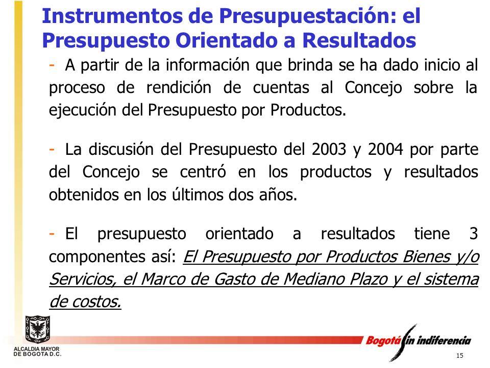 15 - A partir de la información que brinda se ha dado inicio al proceso de rendición de cuentas al Concejo sobre la ejecución del Presupuesto por Prod