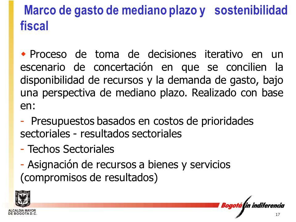 17 Proceso de toma de decisiones iterativo en un escenario de concertación en que se concilien la disponibilidad de recursos y la demanda de gasto, ba