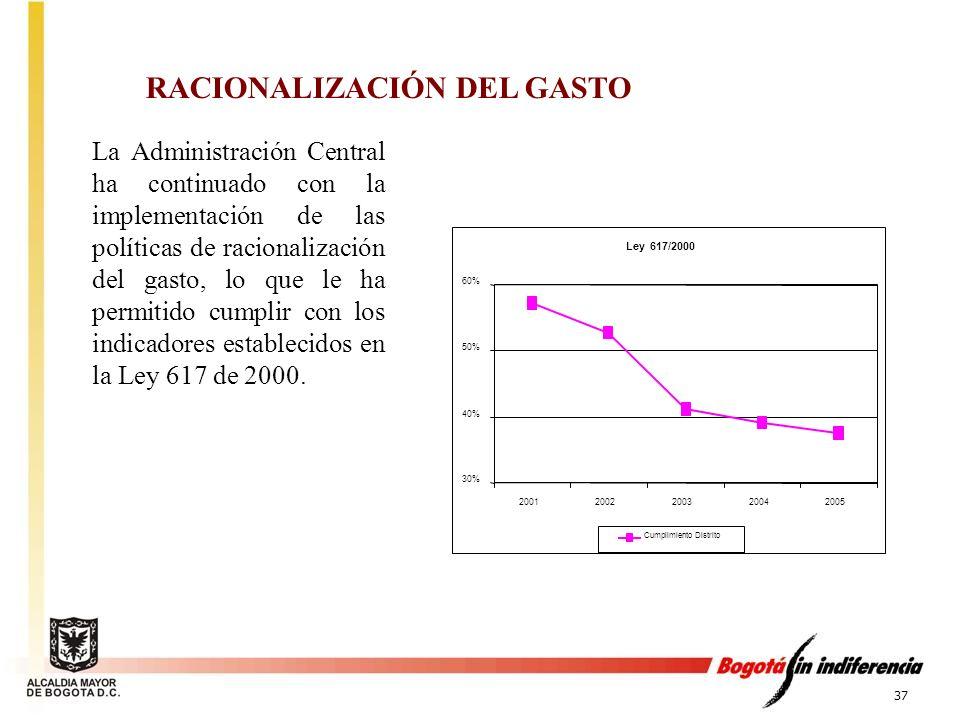 37 RACIONALIZACIÓN DEL GASTO La Administración Central ha continuado con la implementación de las políticas de racionalización del gasto, lo que le ha